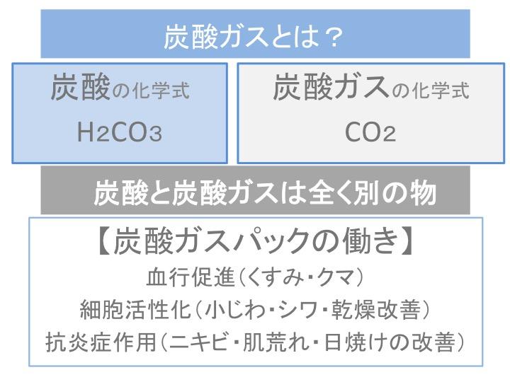 炭酸ガスとは